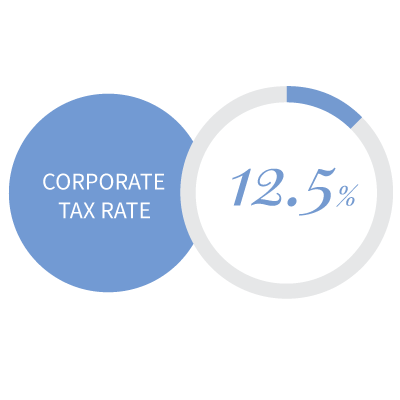 Smart MBS Tax Regime Corporate Tax Rate Illustration